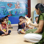 List of Top Montessori Schools in Jaipur India