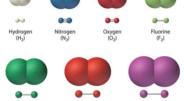 List of diatomic elements