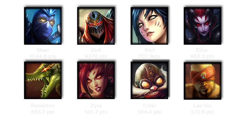 Lol Tier List 6.16,Lol Tier list,Lol Tier List 6.15