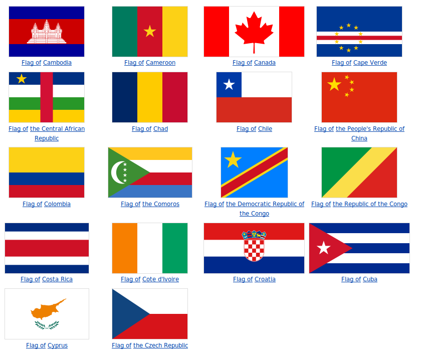List of Countries that start with T