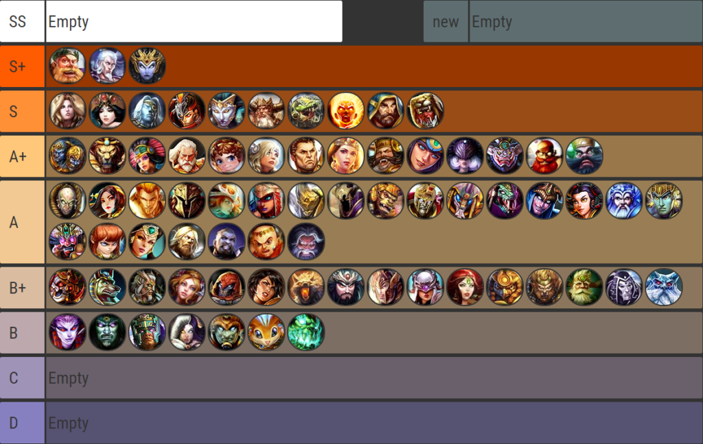 3v3 Tier List 6.17