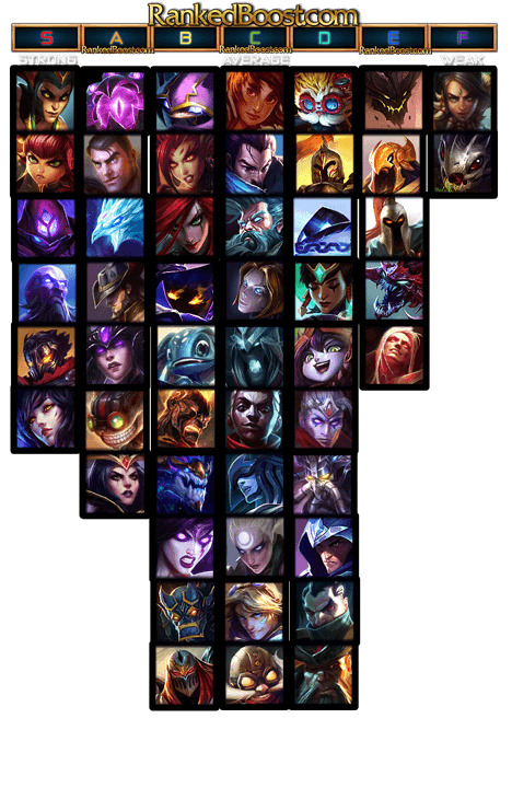 flex-queue-tier-list