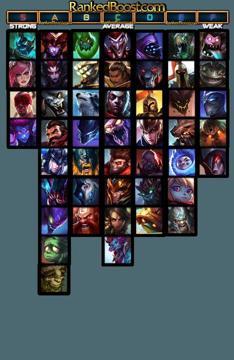 5v5-tier-list