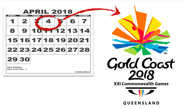 Commonwealth Games 2018 schedule Teams Gold medals Points Table & Result