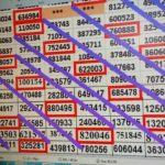Kerala Nirmal lottery NR 107 result Today 8 February 2019