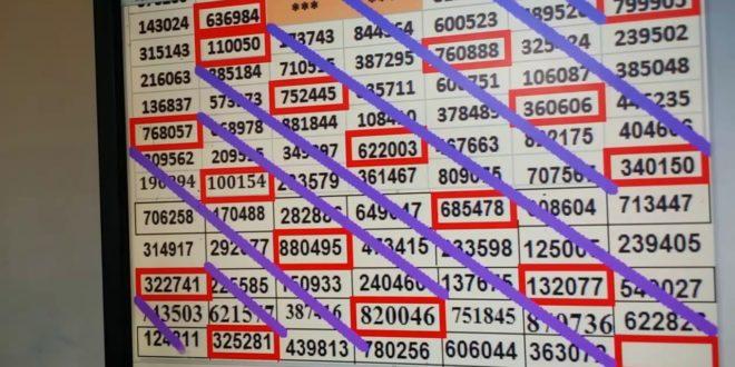 Karela Lottery result