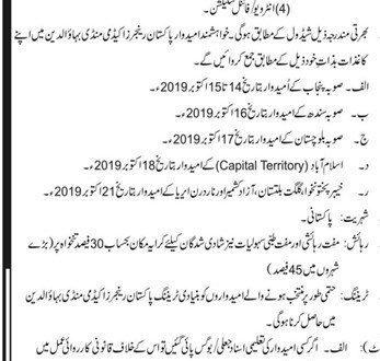Pakistan Rangers Sub-Inspector Job 2019