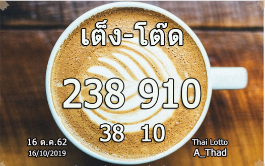 Thai Lottery Tips