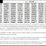 Thai Lottery Result 1 December 2019