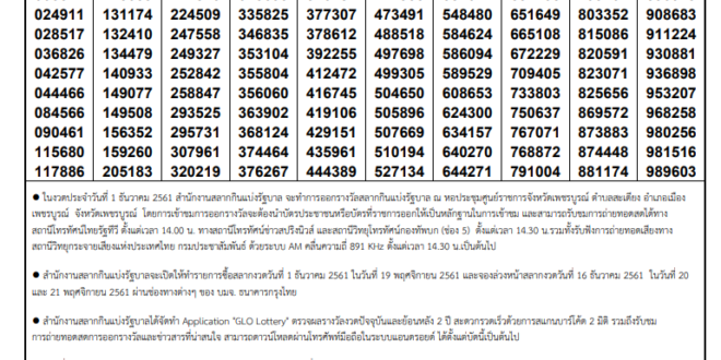 Thai Lottery Result 1 December 2019