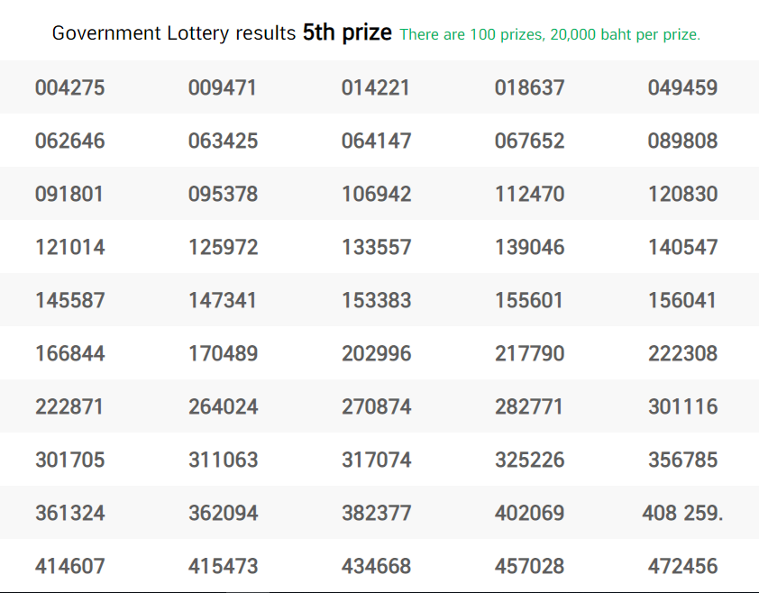 Thai Lottery Result 1st January 2020 - Happy New Year