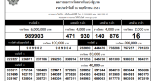 Win Win Thai Lottery Result Today