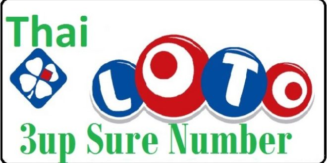 Thai-lotto-123-Winning-Number-for-1st-February-2020