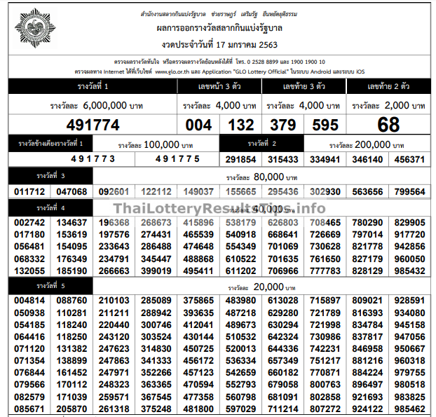 Thai lottery results on 17 January 2020 Latest result today
