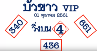 Thai Lottery Tips For 16 February 2020