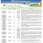 AirSial new Airline Jobs in Pakistan Apply Now Last Date 8 March 2020