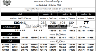 Thai Lottery result Today 16 March 2020