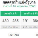 Today Thai Lottery Result 16 May 2020