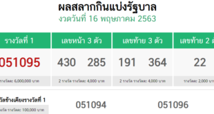 Thai Lottery Result 16 May 2020