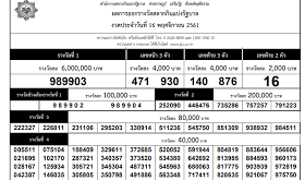 Thai Lottery Result for 16 June 2020