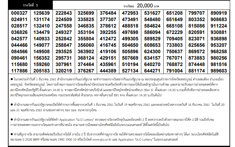Today Thai Lottery result 1 July 2020 - 01-07-2020