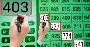 Thai Lottery 123 Win Win Tips for 16 August 2020