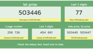 Thai lottery result 16 September 2020 Today