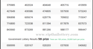 Thai Lottery Result 1 October 2020
