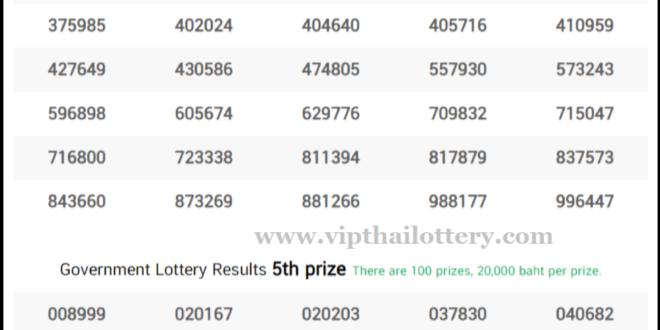 Thai Lottery Result 1 October 2020