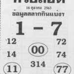 Thai lottery Tips and winning number for 16 October 2020