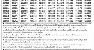 Thai Lottery Result 16 December 2020 Today Result