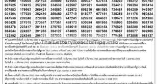 Thai Lottery Result 16 December 2020 Today Result