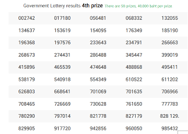 Thai Lottery Result 1 April 2021 - Today Win Thai