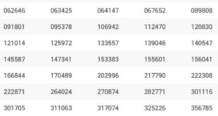 Thai Lottery Result 1 September 2021 Today PDF