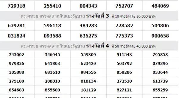 Thai Lottery Result 16 September 2021 Today Result
