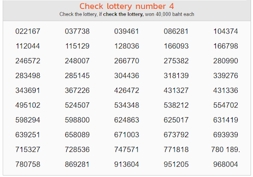 Today Thailand Lottery Result 1 October 2021 PDF
